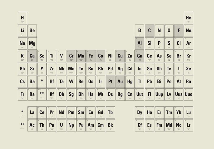 mining company table